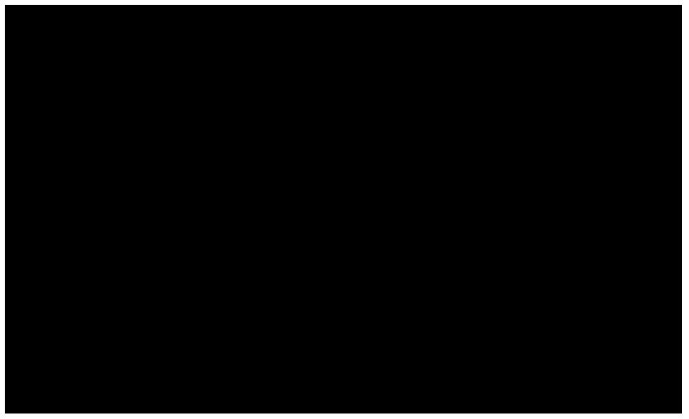 geometria-quadro-bike